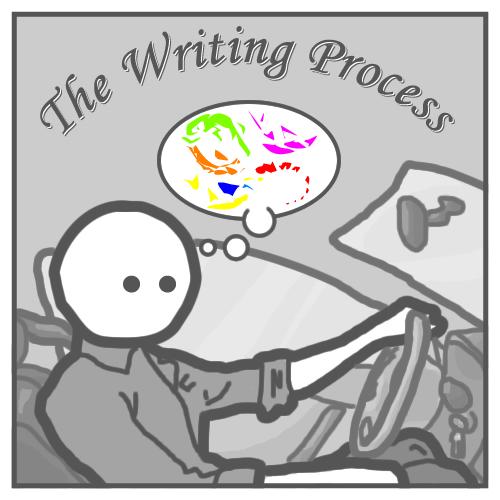 Processing essay